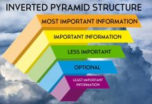 Photo of Inverted Pyramid